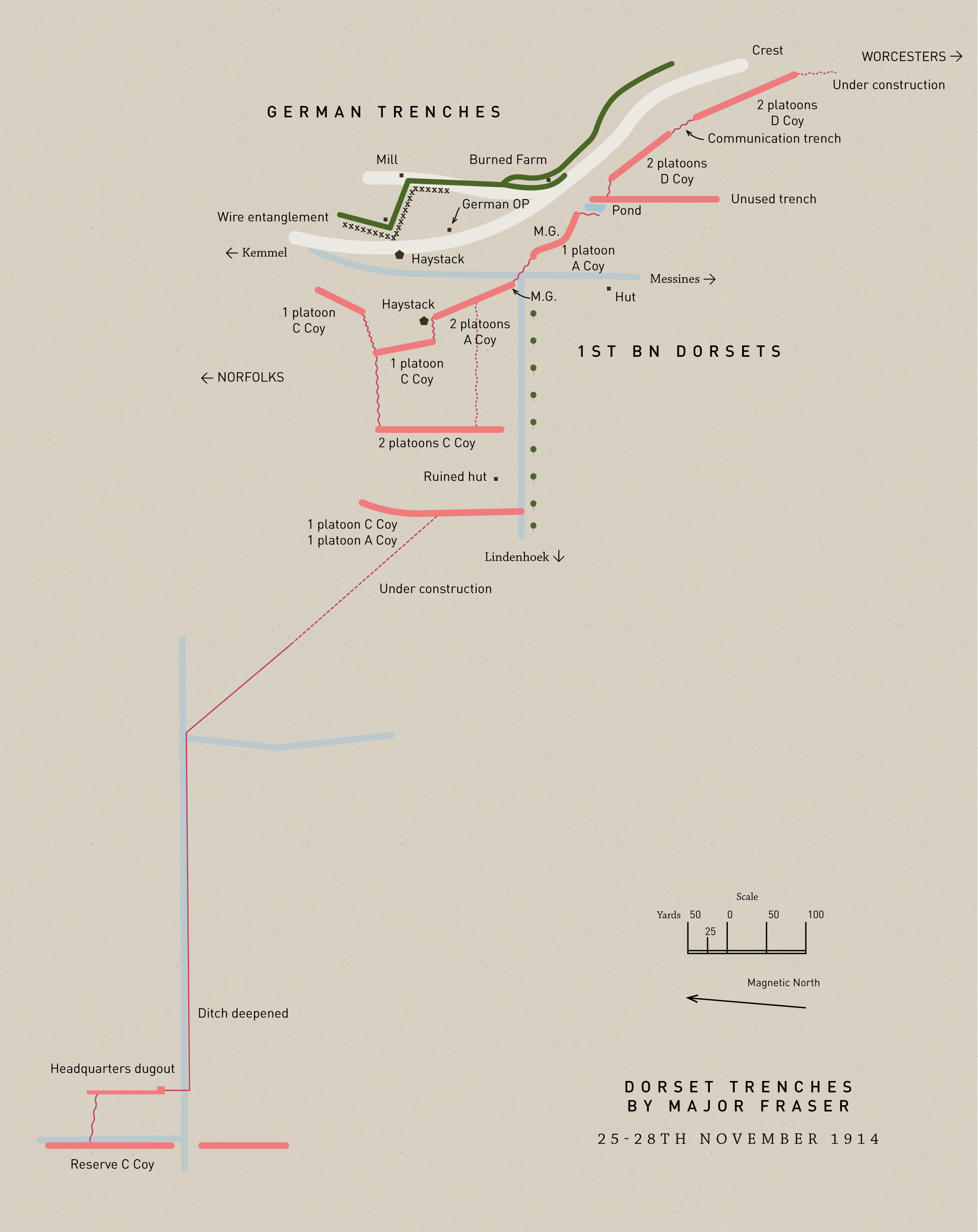 Map of the Dorsets' trenches November 1914